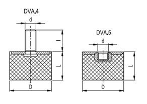 wibroizolatory DVA